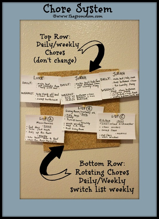 Chores system with notes at thegrommom.com