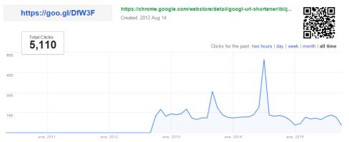 google url2