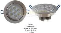 LED - Lichidare de stoc Spot Led   7x1w/6400k  *TV 0,25ron
