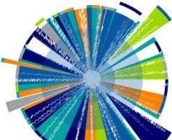 Biblioteca online - monitorulpsihologiei