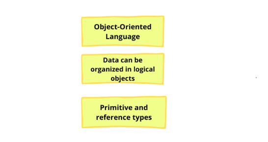 Object-oriented