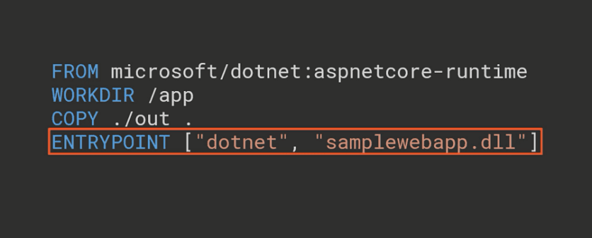 dockerfile ENTRYPOINT