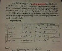 copy of letter of supporting coal-fired power plant, to the President