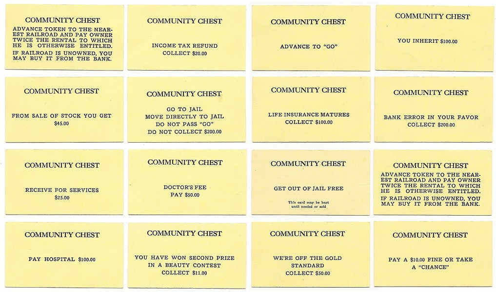Printable Monopoly Community Chest Cards