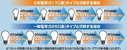 buying_led03_2._UL420_SL420_