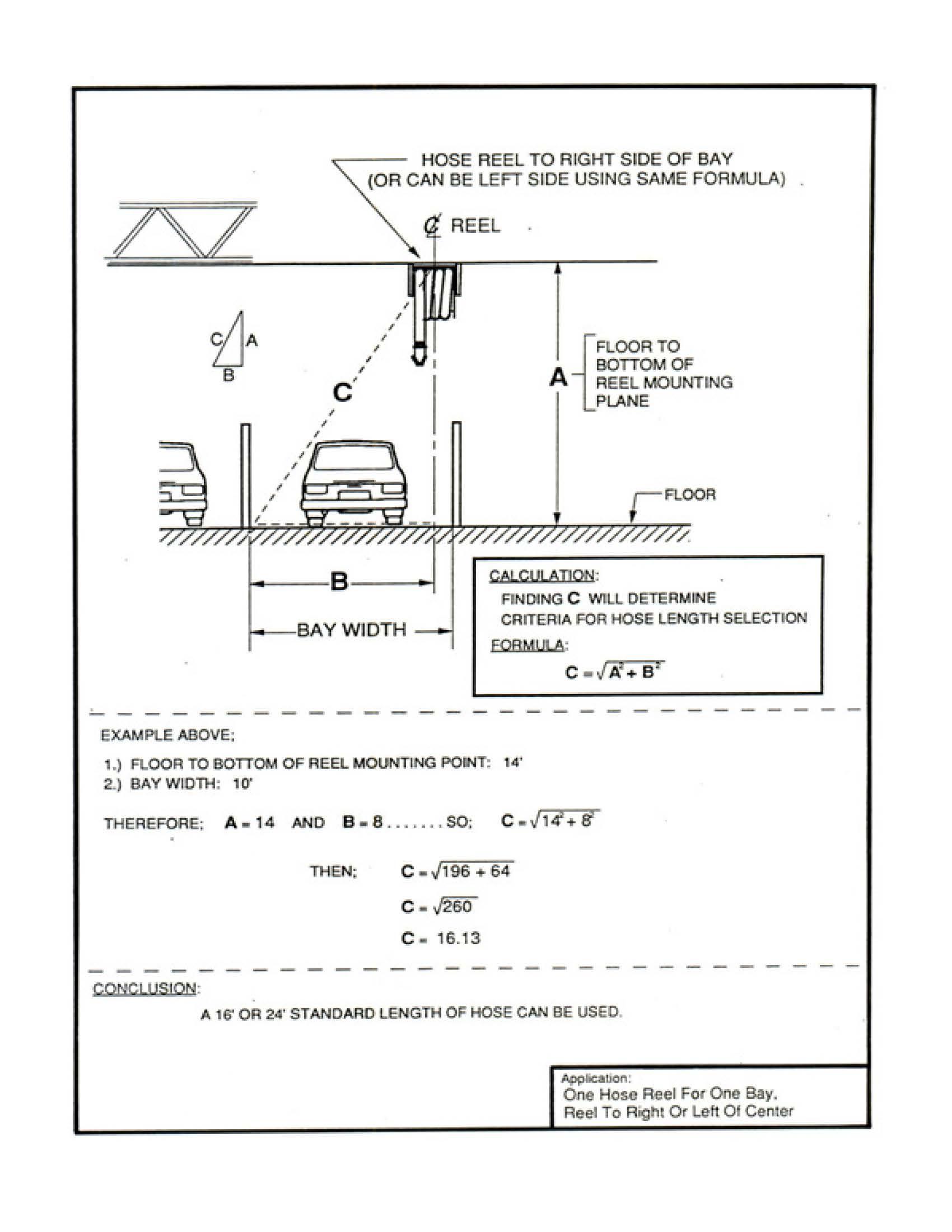 Monoxivent Design Worksheets