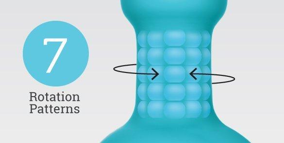 7 Mode de Rotation uniques