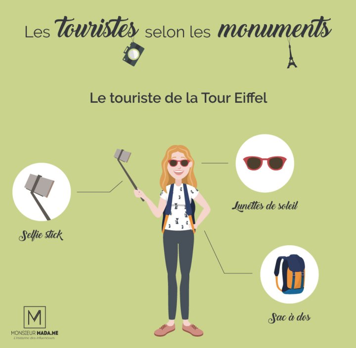 Le touriste de la Tour Eiffel