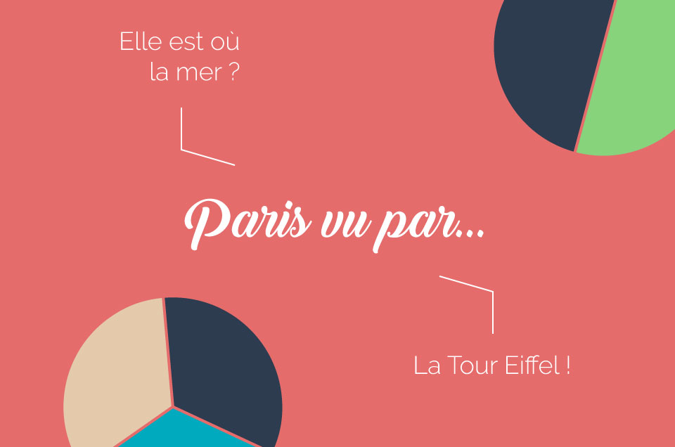 Infographie et humour : Paris vu par...