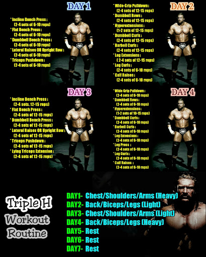 Triple H Workout Routine Monsterabs