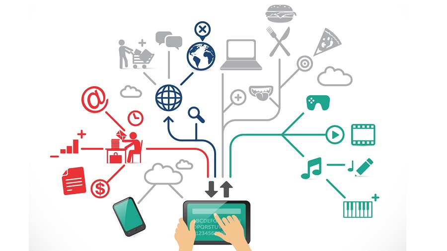 What Is Mobility And How Does It Affect Your Business?