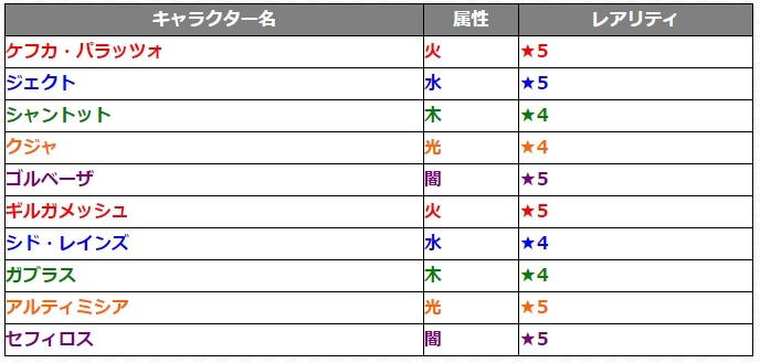 第2弾『ファイナルファンタジー』コラボ_降臨・イベントキャラクター