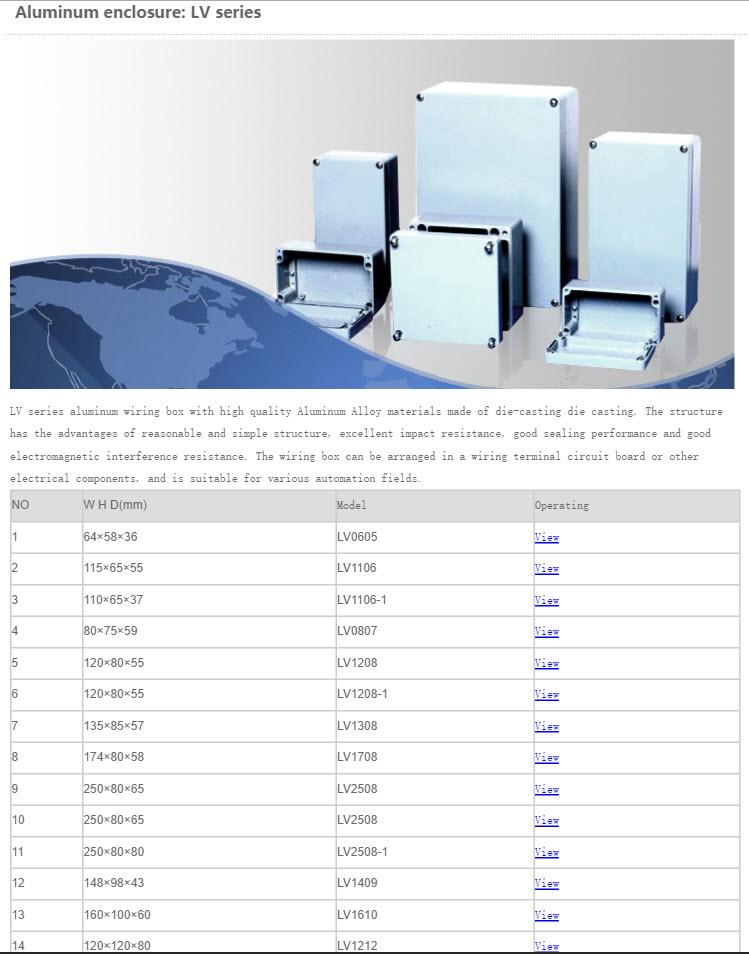 Aluminium Kasser 1