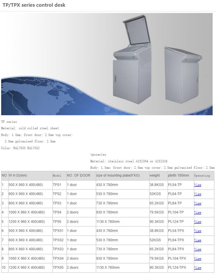 Stål Gulv Placerede Cabinetter 1