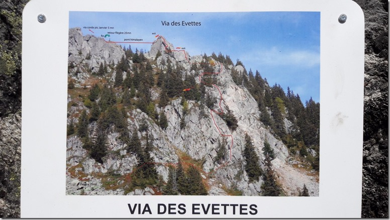 Les Evettes