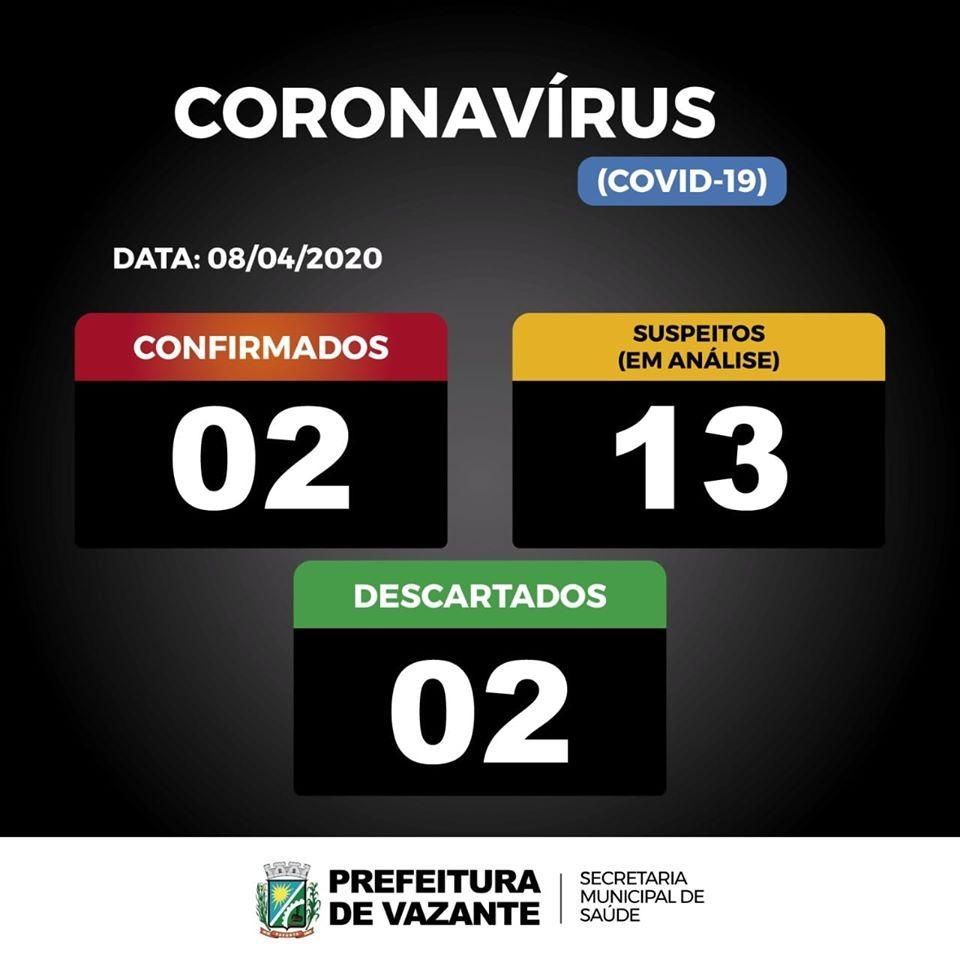 Dois casos suspeitos de covid-19 em Vazante dão negativo para a doença