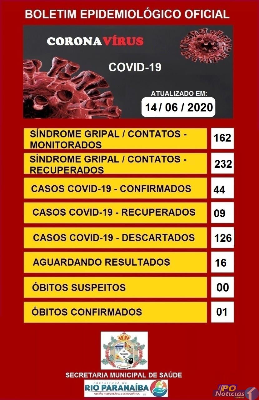Rio Paranaíba tem primeira morte causada pela doença COVID-19 confirmada