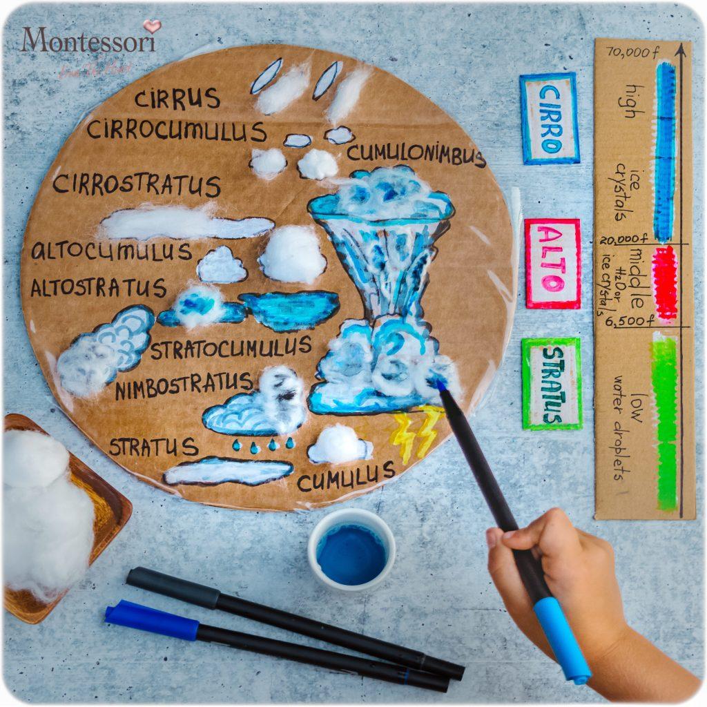 CLOUD-TYPES-Recycled-Cardboard-DIY-Play-dough