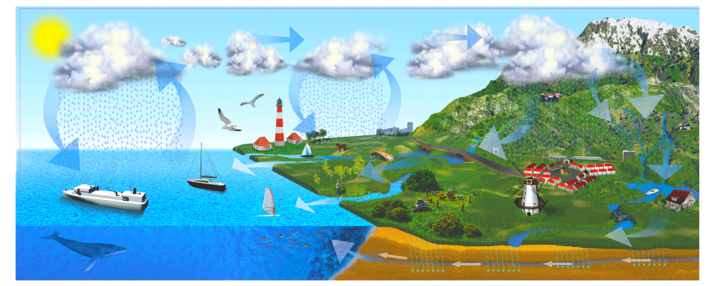 Water-Cycle-Montessori-Cultural-Science