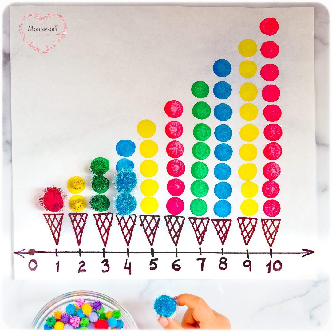 *Ice-Cream-Pom-Pom-Counting Number Line