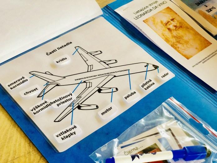 Lapbook lietadlo, časti lietadla