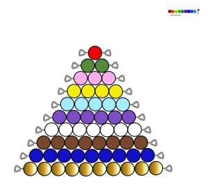 pyramide couleur