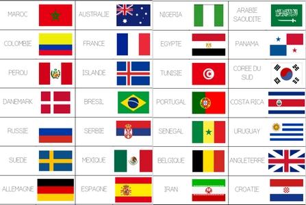 Drapeaux coupe du monde 2018 montessori mais pas que - Coupe du monde 2018 pays organisateur ...