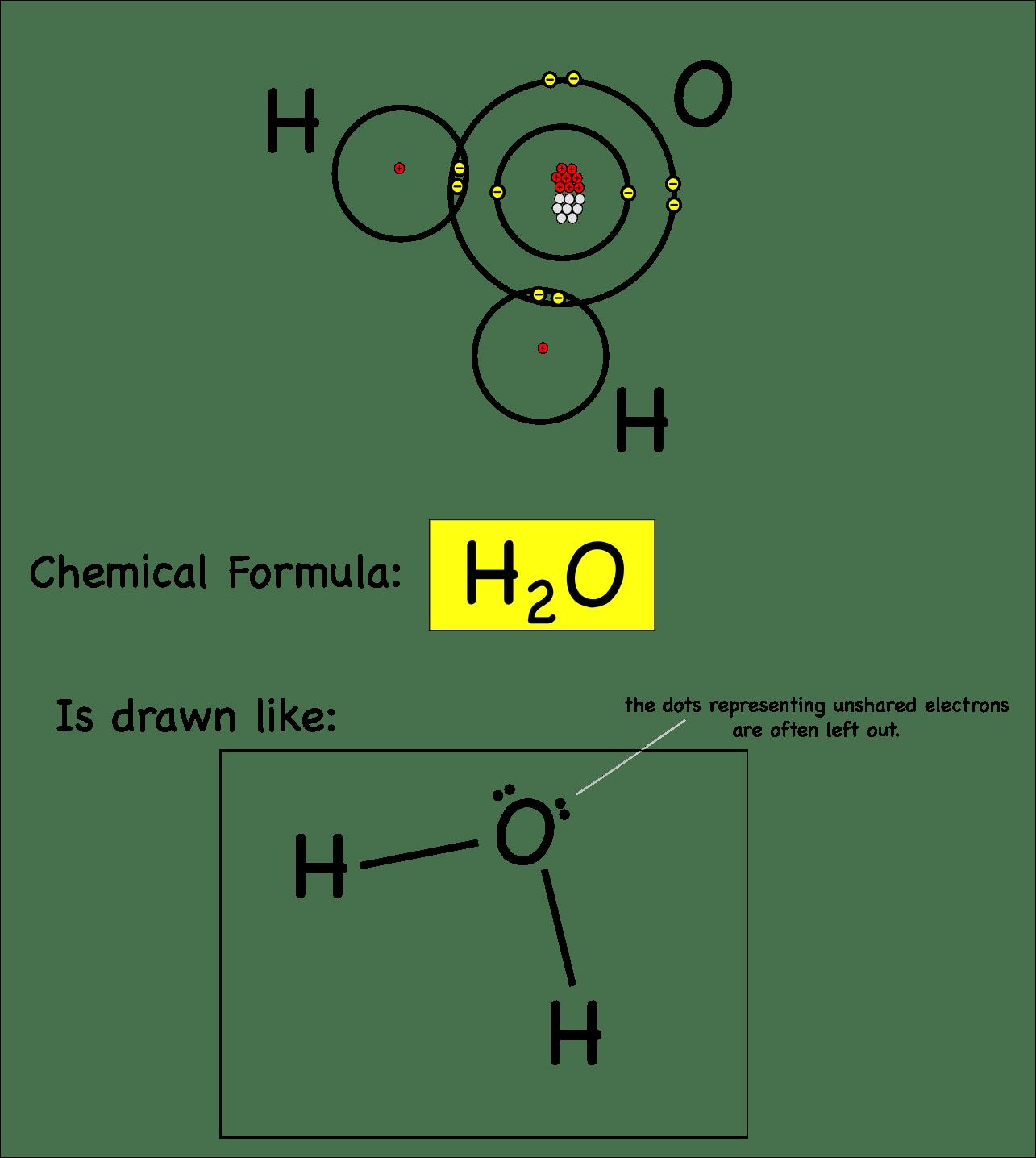 Stick Model Of A Water Molecule
