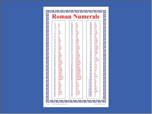 Numeral Roman All What Are Chart