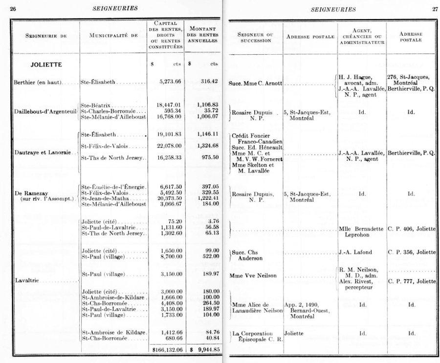 Les seigneuries autour de Joliette 1929