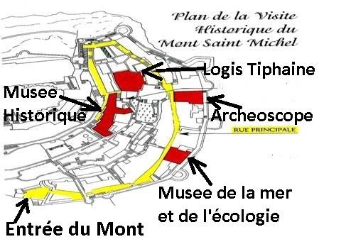 Musées privés du Mont-Saint-Michel