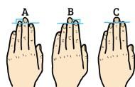 تعرّف على شخصيتك من طول هذا الإصبع .. أمر يدعو للاستغراب حقاً !