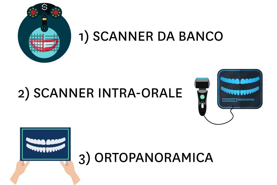 stampa 3d dentale scanner sharebot monza
