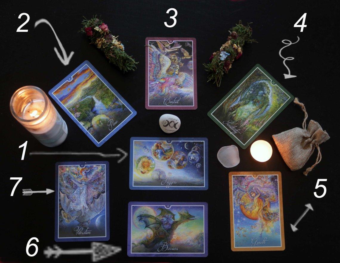 tarot spread healing positions