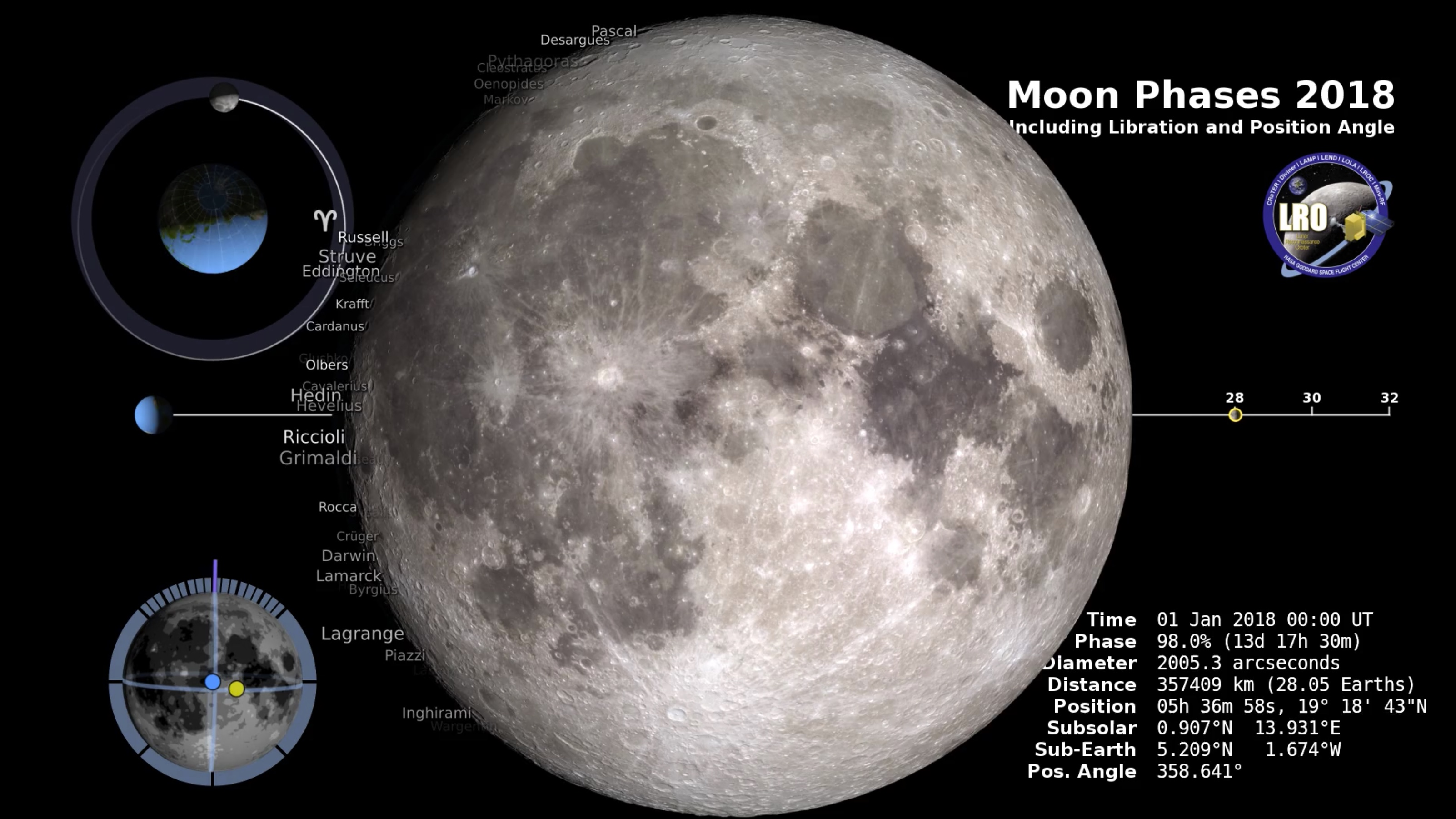 Moon Phase And Libration