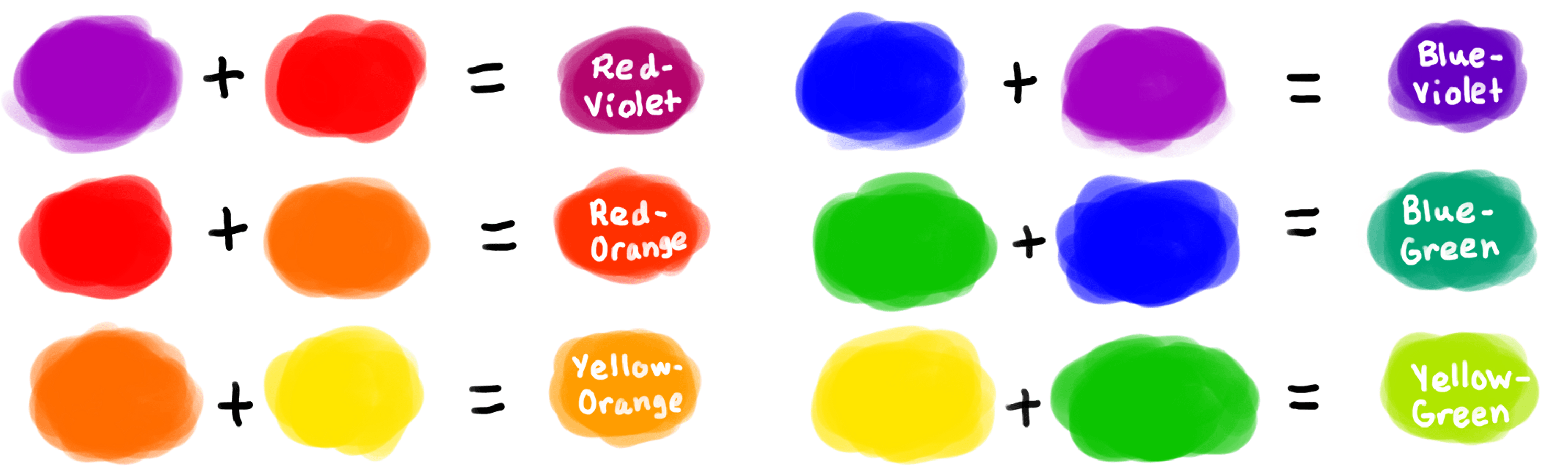 Images About Art Color Theory
