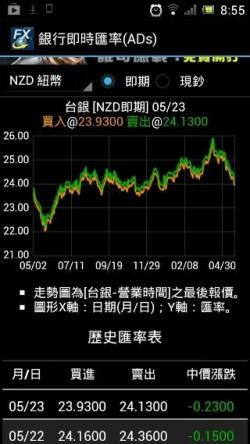 bank_exchange_rate_003