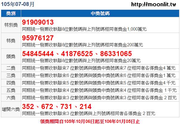 統一發票7.8 月發票對獎2016中獎號碼