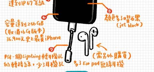 iPhone 7 發表規格,一張圖告訴你有何改變。