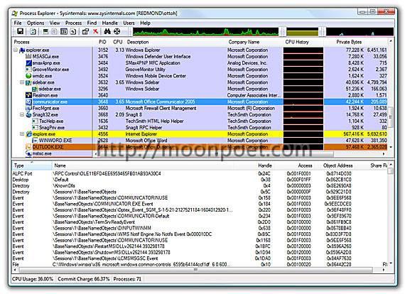 工作管理員加強版 Process Explorer
