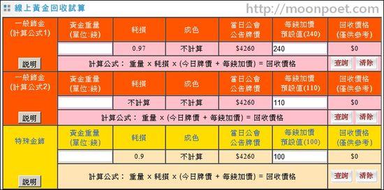 黃金價格一錢多少錢2015