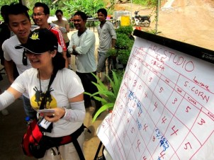 Gardening For Food: Tabulating scores of the winning team