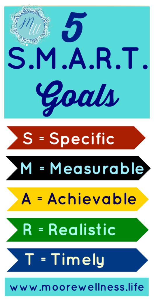 5 S.M.A.R.T. Goals