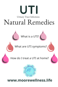 What is UTI?