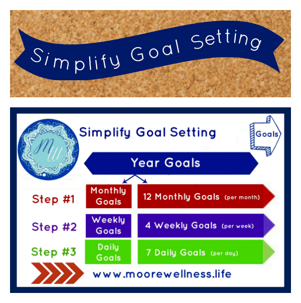chart simplify goal setting