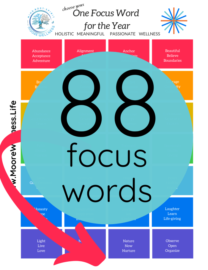 preview 88 Focus Words