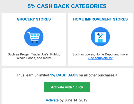 Reminder: Activate The Chase Freedom Q2'19 5% Cash Back Bonus