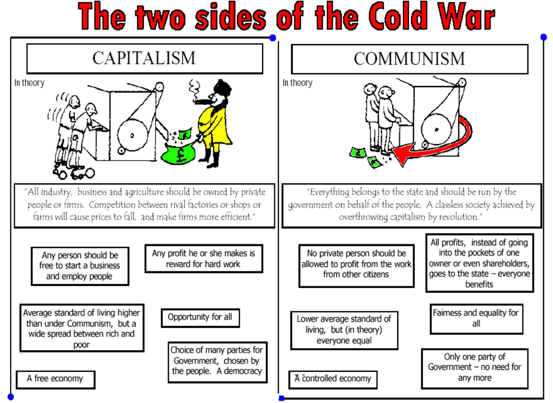 Printables Origins Of The Cold War Worksheet