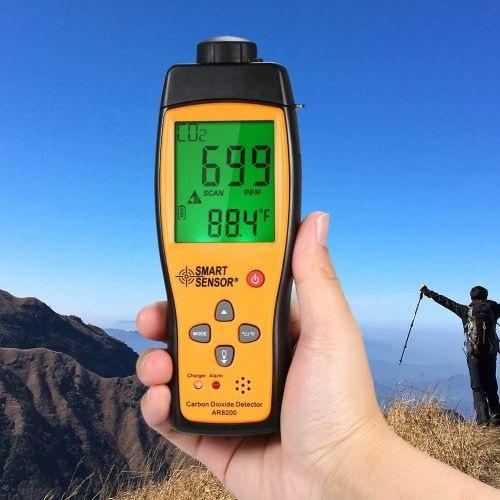 Medidor y detector de CO2
