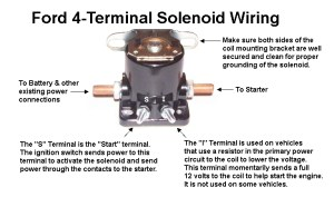 Ford 4Terminal Solenoid Wiring | Mopar Connection